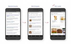 schema.org e l'evoluzione dei risultati di ricerca di Google
