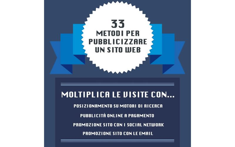 4ae2a44aa75a Come promuovere un sito web