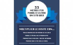 Come promuovere un sito web, i 33 consigli di un collega